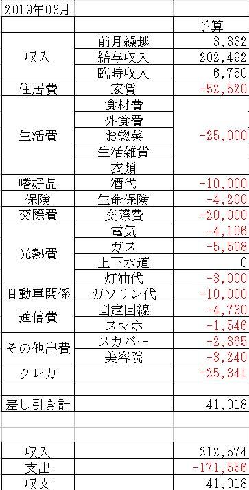 f:id:yaonenosekai:20190224202849j:plain