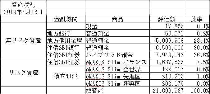 f:id:yaonenosekai:20190416070817j:plain