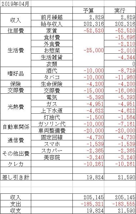 f:id:yaonenosekai:20190424064213j:plain
