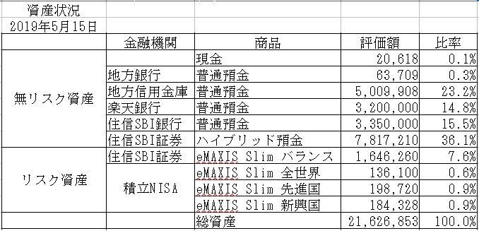 f:id:yaonenosekai:20190515064307j:plain