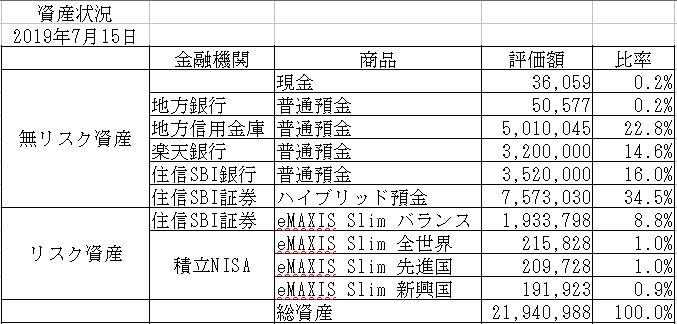 f:id:yaonenosekai:20190714182503j:plain