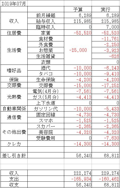f:id:yaonenosekai:20190724175141j:plain