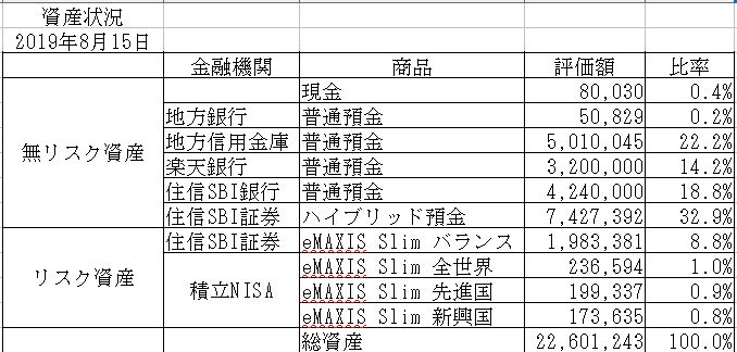 f:id:yaonenosekai:20190815062404j:plain