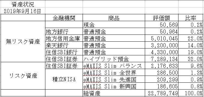 f:id:yaonenosekai:20190914144449j:plain