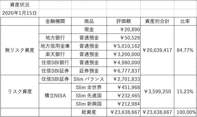 f:id:yaonenosekai:20200115065000j:plain
