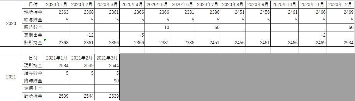 f:id:yaonenosekai:20200115113804j:plain
