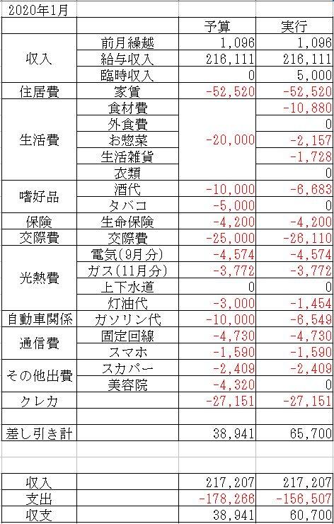 f:id:yaonenosekai:20200123190505j:plain