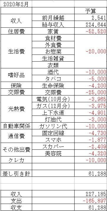 f:id:yaonenosekai:20200123203807j:plain