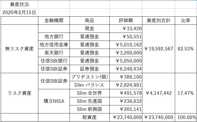 f:id:yaonenosekai:20200215063339j:plain