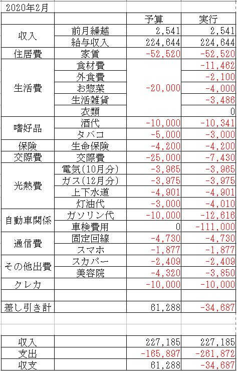 f:id:yaonenosekai:20200224185953j:plain
