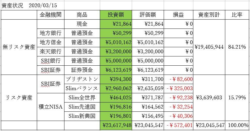 f:id:yaonenosekai:20200315114421j:plain