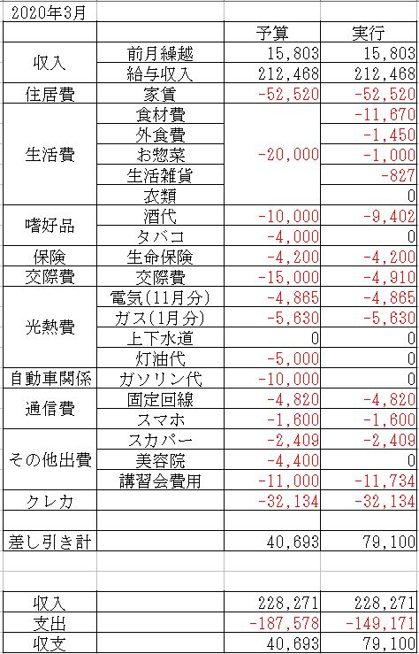 f:id:yaonenosekai:20200323210229j:plain