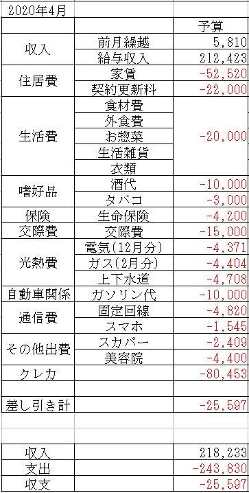 f:id:yaonenosekai:20200325201948j:plain
