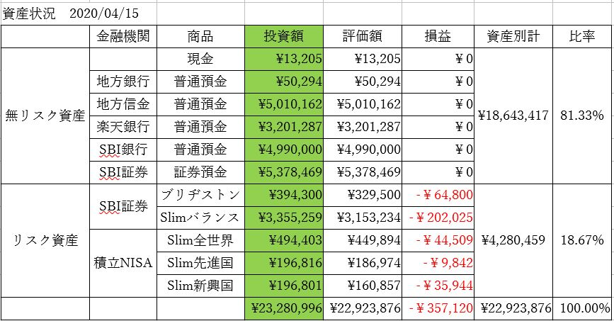 f:id:yaonenosekai:20200415061126j:plain