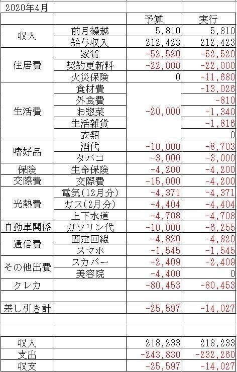 f:id:yaonenosekai:20200424154523j:plain
