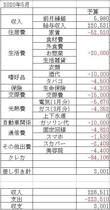 f:id:yaonenosekai:20200424160558j:plain