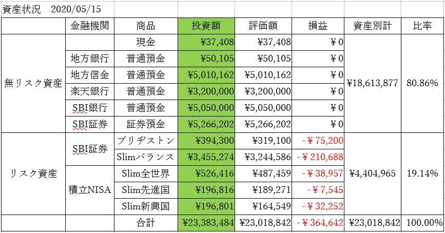f:id:yaonenosekai:20200515054042j:plain