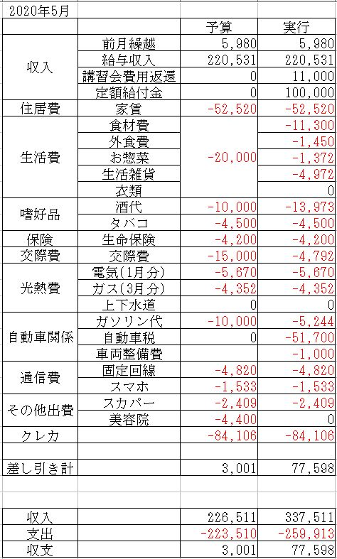 f:id:yaonenosekai:20200524120444j:plain
