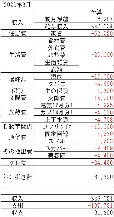 f:id:yaonenosekai:20200524123632j:plain