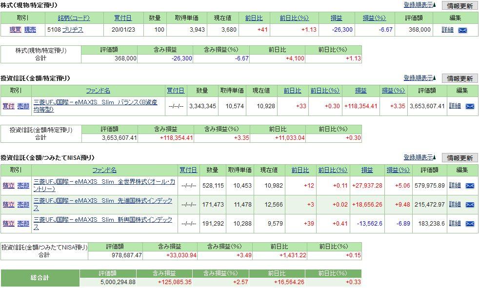 f:id:yaonenosekai:20200606162317j:plain