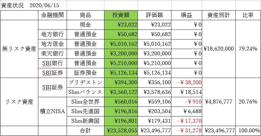 f:id:yaonenosekai:20200615055040j:plain
