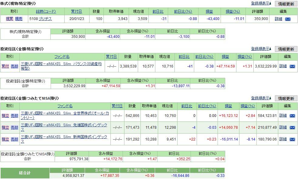 f:id:yaonenosekai:20200620053744j:plain