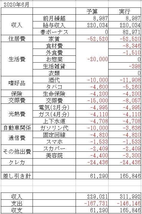 f:id:yaonenosekai:20200624182020j:plain