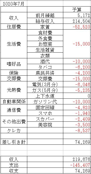 f:id:yaonenosekai:20200625201939j:plain