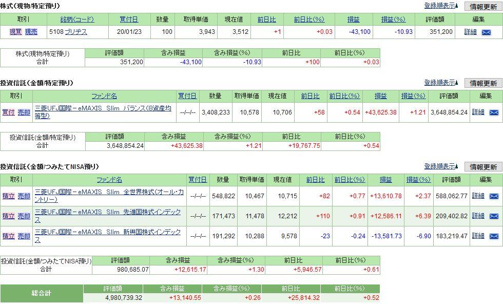 f:id:yaonenosekai:20200627175627j:plain