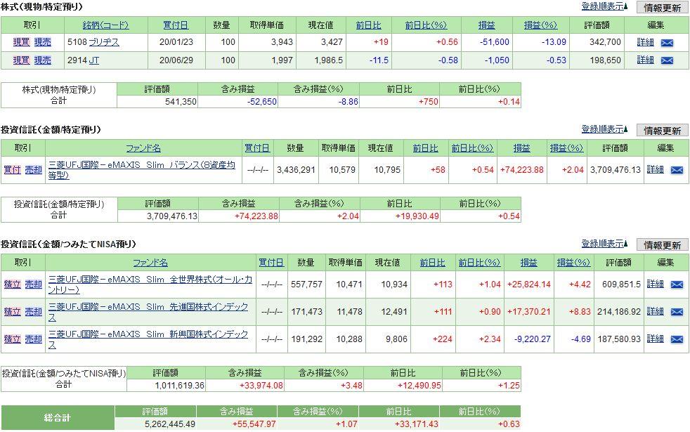 f:id:yaonenosekai:20200704171730j:plain