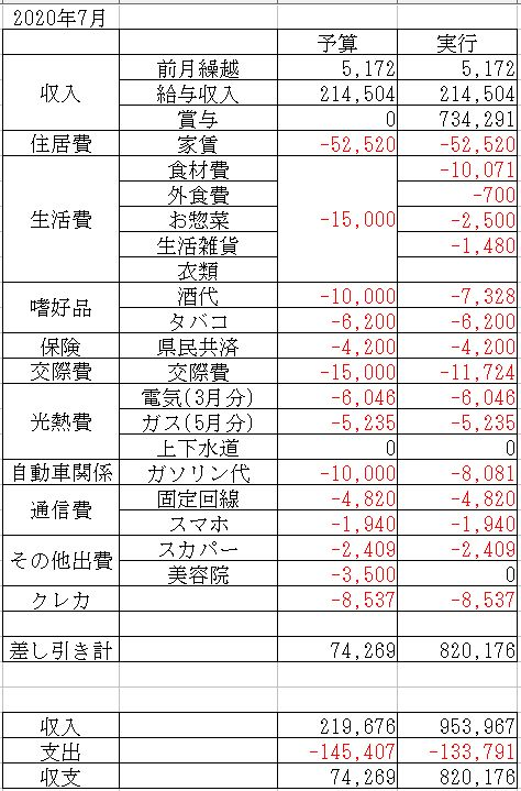 f:id:yaonenosekai:20200723195102j:plain