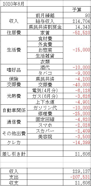 f:id:yaonenosekai:20200723200816j:plain