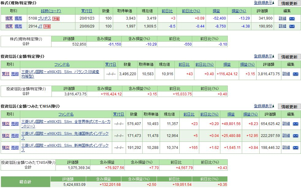 f:id:yaonenosekai:20200725155945j:plain