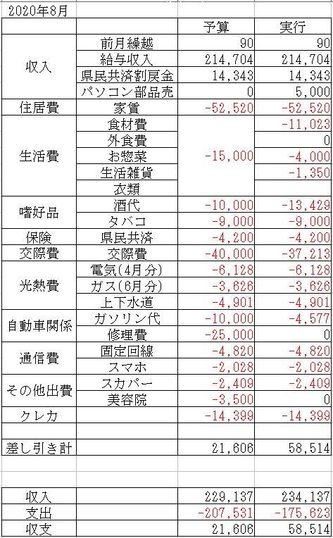 f:id:yaonenosekai:20200824191446j:plain