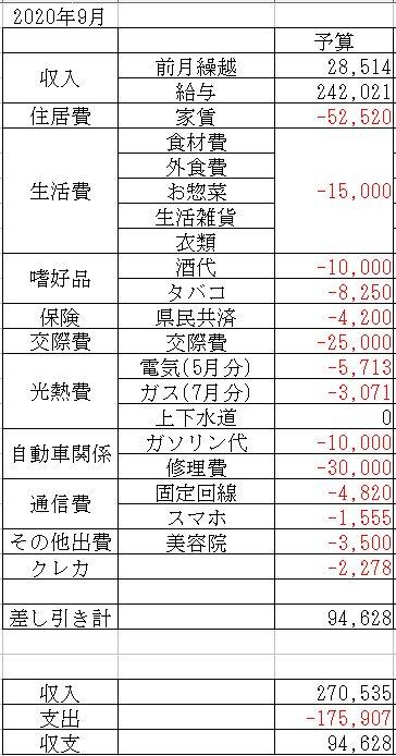 f:id:yaonenosekai:20200826055057j:plain
