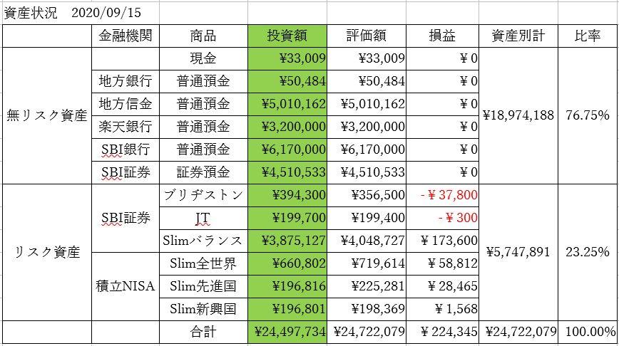 f:id:yaonenosekai:20200915050659j:plain
