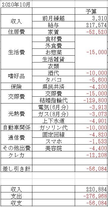 f:id:yaonenosekai:20200925062952j:plain