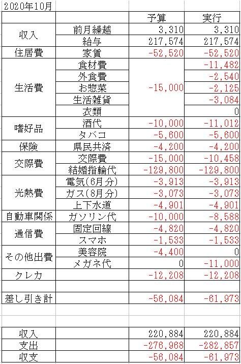 f:id:yaonenosekai:20201023203627j:plain