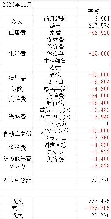 f:id:yaonenosekai:20201026052148j:plain