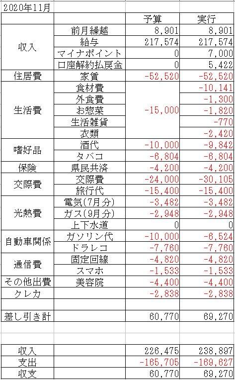 f:id:yaonenosekai:20201125055930j:plain