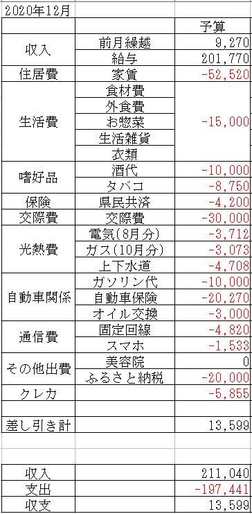 f:id:yaonenosekai:20201125223103j:plain