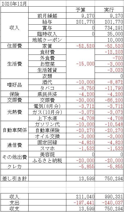 f:id:yaonenosekai:20201224065435j:plain