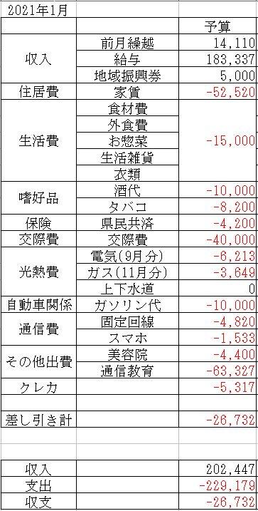f:id:yaonenosekai:20201224215359j:plain