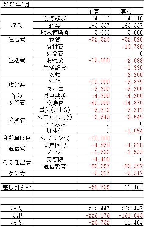 f:id:yaonenosekai:20210124122945j:plain
