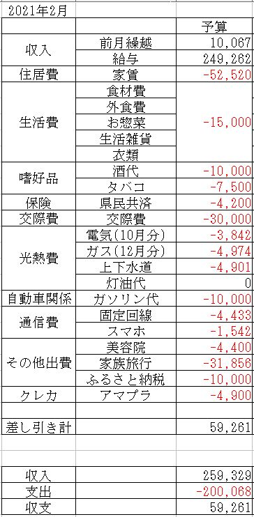 f:id:yaonenosekai:20210124125620j:plain
