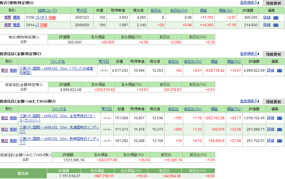f:id:yaonenosekai:20210206132130p:plain