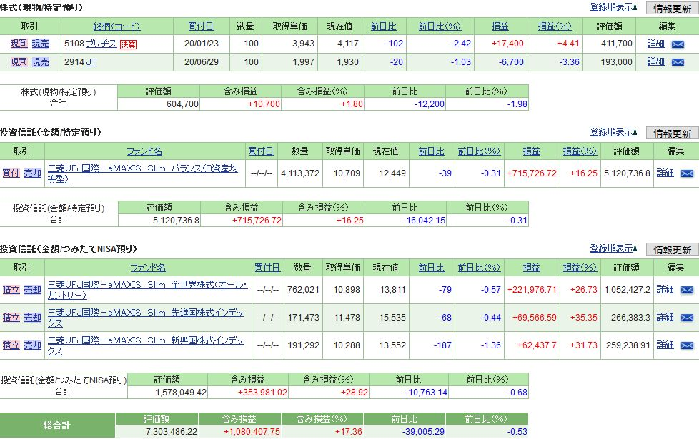 f:id:yaonenosekai:20210220053501j:plain