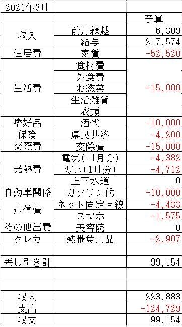 f:id:yaonenosekai:20210225200917j:plain