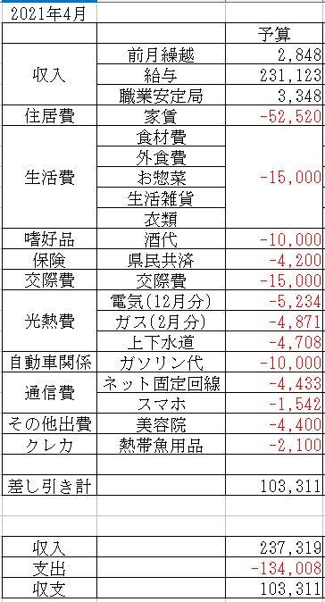 f:id:yaonenosekai:20210326061704j:plain