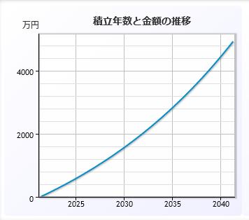 f:id:yaonenosekai:20210509183831p:plain